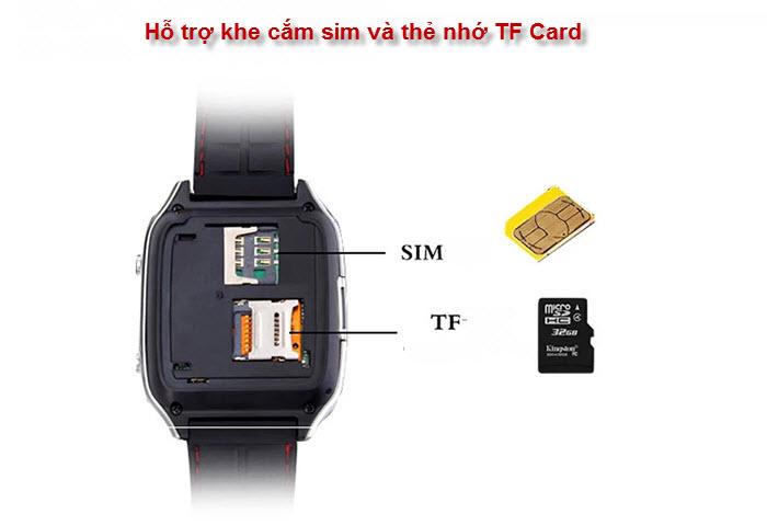 Những câu hỏi thường gặp khi sử dụng Smart Watch UKOEO