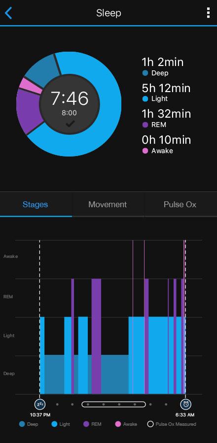 Vivosmart 4 hỗ trợ giám sát, theo dõi giấc ngủ nâng cao
