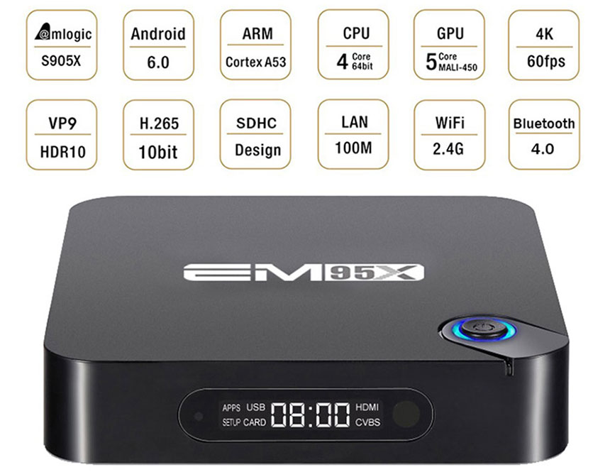 android-tv-box-em95x-ram-2gb-thong-so-cau-hinh-chi-tiet.jpg