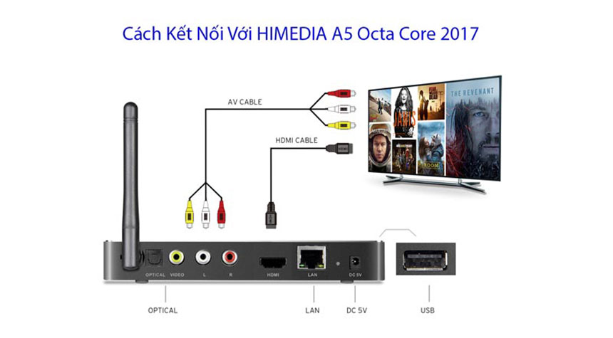 Android-tv-box-himedia-A5-ket-noi.jpg