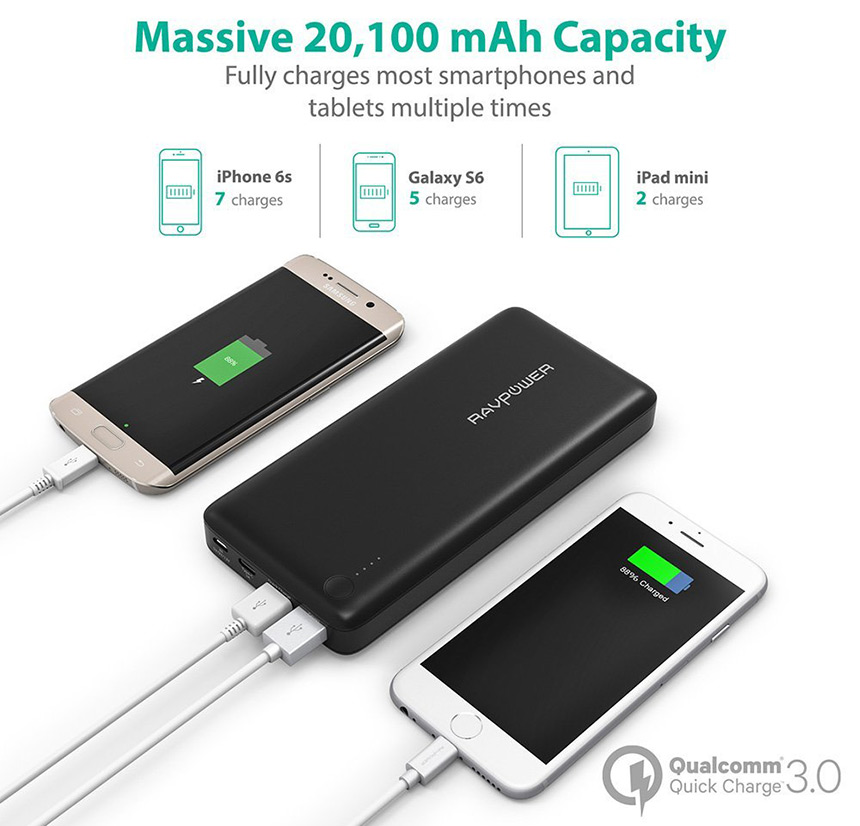 Pin-du-phong-RAVPower-20100mAh-Qualcomm-QC-3.0-USB-CType-C-Port-4.jpg