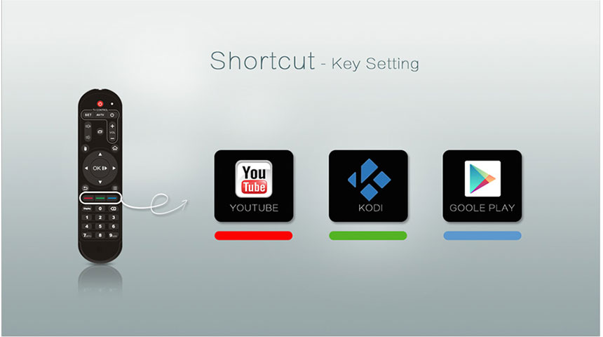 android-tv-box-zidoo-x1-shortcut.jpg