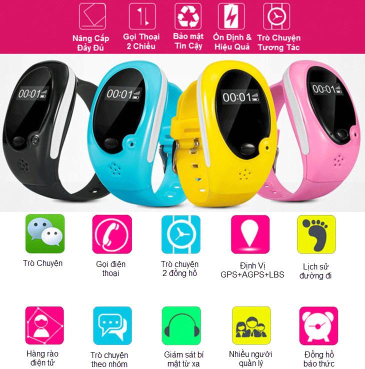 Mua đồng hồ điện tử đeo tay cho trẻ em nam, nữ ở đâu tốt nhất?