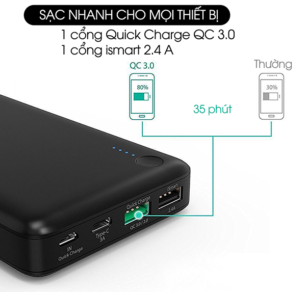 Pin-du-phong-RAVPower-20100mAh-Qualcomm-QC-3.0-USB-CType-C-Port-3.jpg