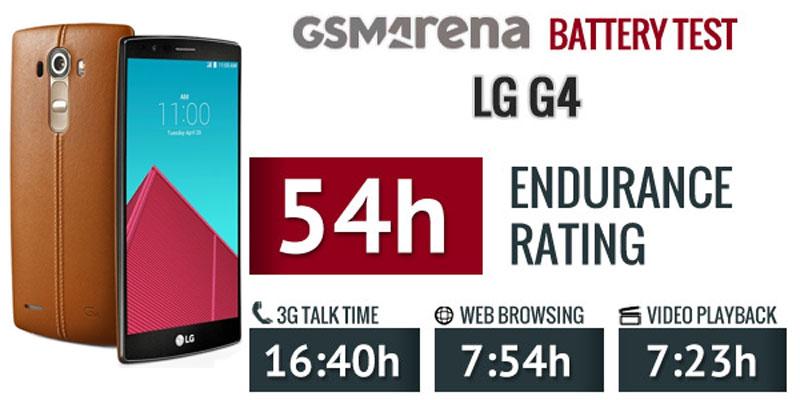 Chọn pin sạc dự phòng tốt nhất cho điện thoại LG G4 Pro.